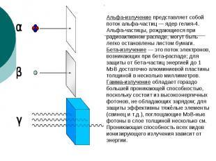 Альфа-излучение представляет собой поток альфа-частиц — ядер гелия-4. Альфа-част
