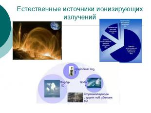 Естественные источники ионизирующих излучений