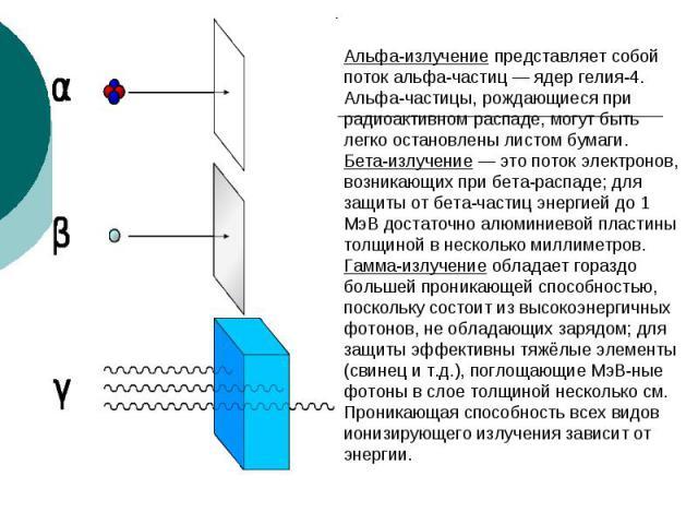 Альфа-излучение представляет собой поток альфа-частиц — ядер гелия-4. Альфа-частицы, рождающиеся при радиоактивном распаде, могут быть легко остановлены листом бумаги. Бета-излучение — это поток электронов, возникающих при бета-распаде; для защиты о…