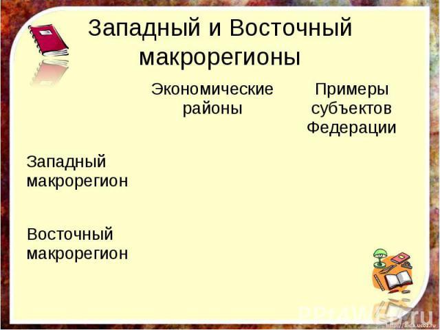 Западный и Восточный макрорегионы