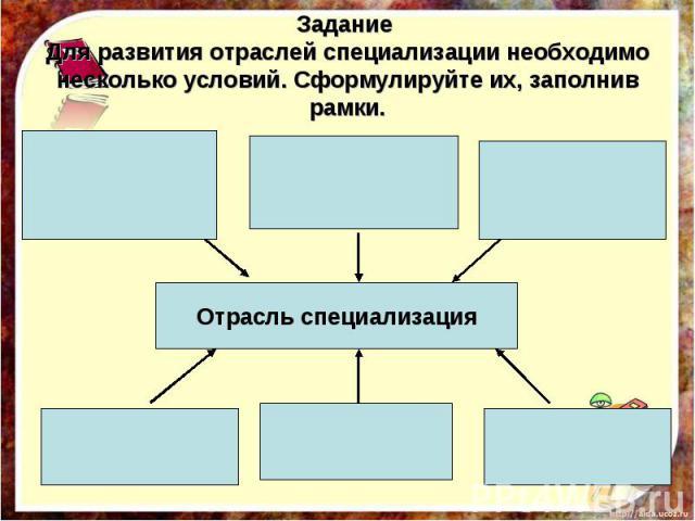 Задание Для развития отраслей специализации необходимо несколько условий. Сформулируйте их, заполнив рамки.