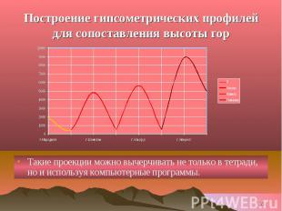 Построение гипсометрических профилей для сопоставления высоты гор Такие проекции