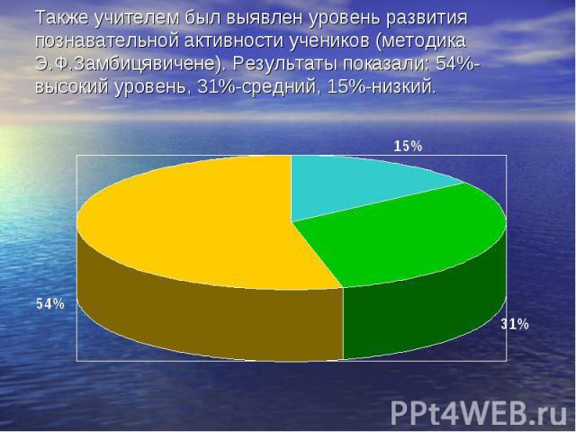 Также учителем был выявлен уровень развития познавательной активности учеников (методика Э.Ф.Замбицявичене). Результаты показали: 54%-высокий уровень, 31%-средний, 15%-низкий.