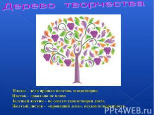 Дерево творчества Плоды – дело прошло полезно, плодотворно Цветок – довольно не