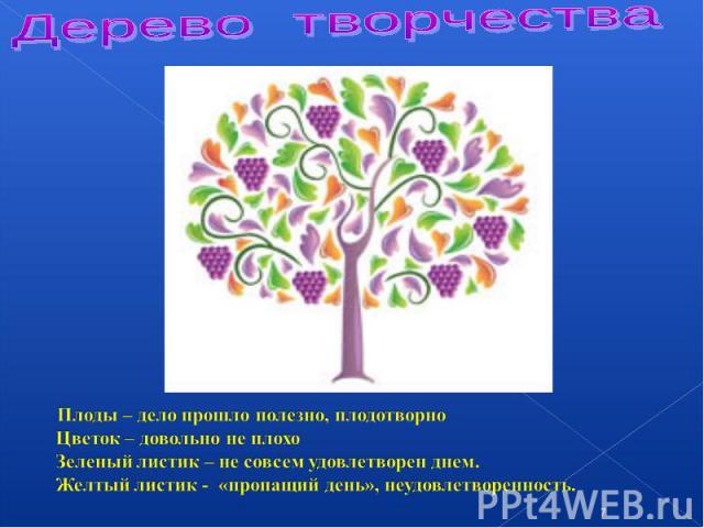 Дерево творчества Плоды – дело прошло полезно, плодотворно Цветок – довольно не плохо Зеленый листик – не совсем удовлетворен днем. Желтый листик - «пропащий день», неудовлетворенность.