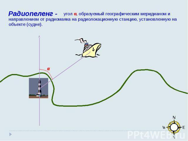 угол α, образуемый географическим меридианом и направлением от радиомаяка на радиолокационную станцию, установленную на объекте (судне).