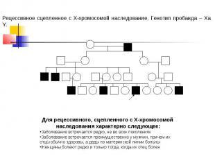 Рецессивное сцепленное с Х-хромосомой наследование. Генотип пробанда – Ха Y. Для