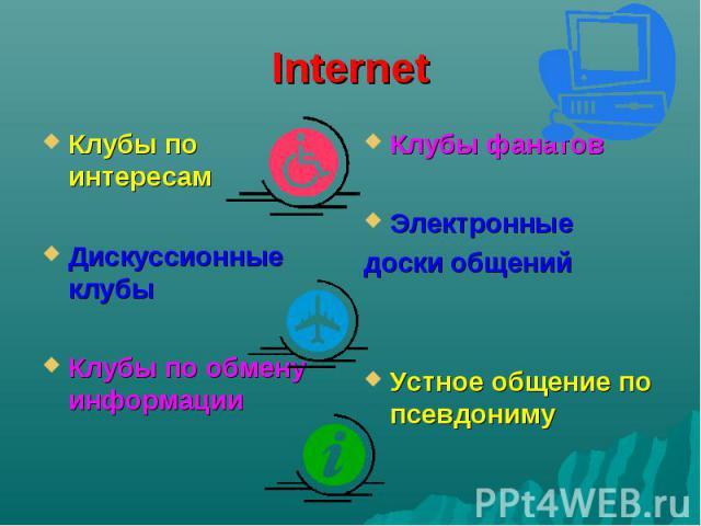 Internet Клубы по интересам Дискуссионные клубы Клубы по обмену информации Клубы фанатов Электронные доски общений Устное общение по псевдониму