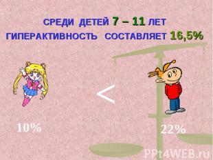 СРЕДИ ДЕТЕЙ 7 – 11 ЛЕТ ГИПЕРАКТИВНОСТЬ СОСТАВЛЯЕТ 16,5%