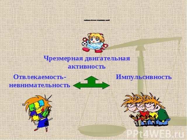 Проблемы обучения гиперактивных детей Чрезмерная двигательная активность Отвлекаемость-невнимательность Импульсивность