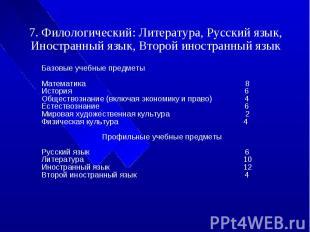 7. Филологический: Литература, Русский язык, Иностранный язык, Второй иностранны