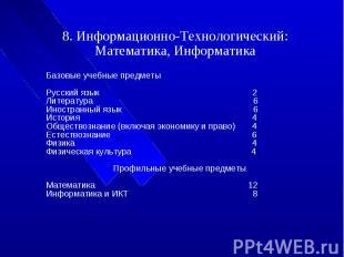 8. Информационно-Технологический: Математика, Информатика Базовые учебные предме