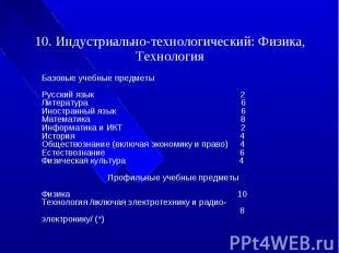 10. Индустриально-технологический: Физика, Технология Базовые учебные предметы Р