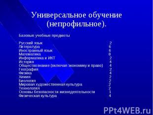 Универсальное обучение (непрофильное). Базовые учебные предметы Русский язык 2 Л