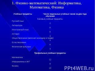 1. Физико-математический: Информатика, Математика, Физика Учебные предметы Число