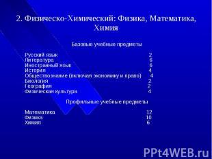 2. Физическо-Химический: Физика, Математика, Химия Базовые учебные предметы Русс