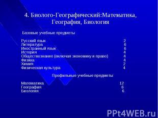4. Биолого-Географический:Математика, География, Биология Базовые учебные предме