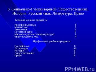 6. Социально-Гуманитарный: Обществоведение, История, Русский язык, Литература, П