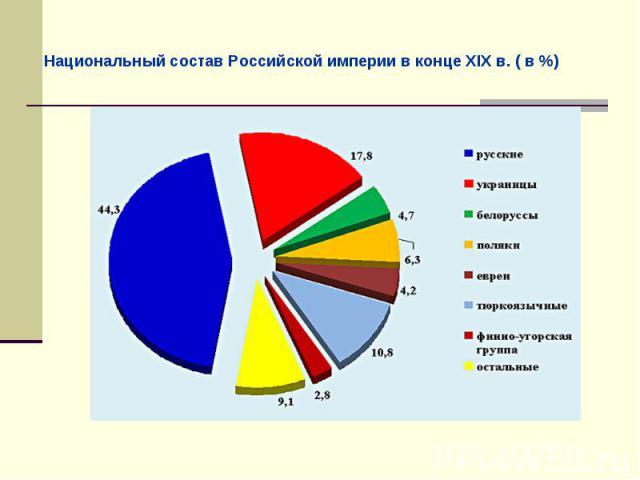 карты Сбербанка, национальный состав российских тюрем фотографировать