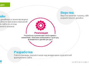 Дизайн Работа дизайнера и проектировщика интерфейса по внесению изменений в диза