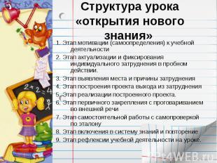 1. Этап мотивации (самоопределения) к учебной деятельности 1. Этап мотивации (са