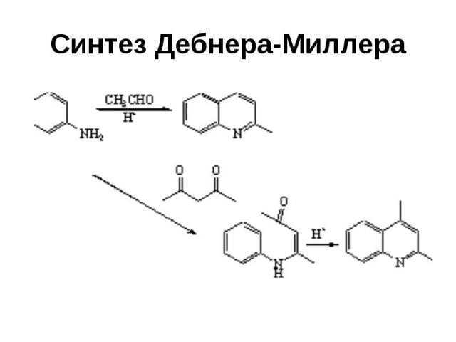 Синтез Дебнера-Миллера