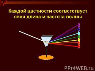 Каждой цветности соответствует своя длина и частота волны