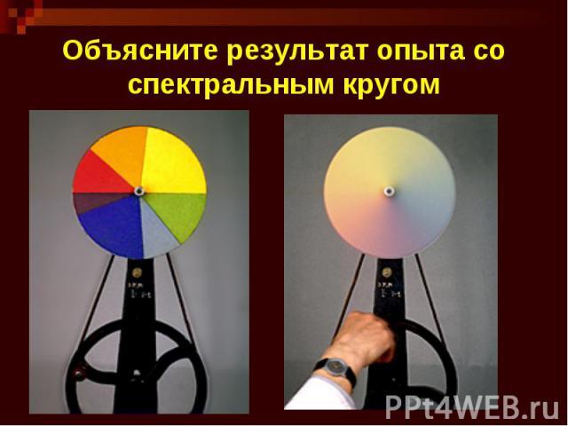 Объясните результат опыта со спектральным кругом