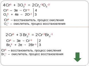 Cr0 – восстановитель, процесс окисления O20 – окислитель, процесс восстановления