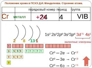 Положение хрома в ПСХЭ Д.И. Менделеева. Строение атома.