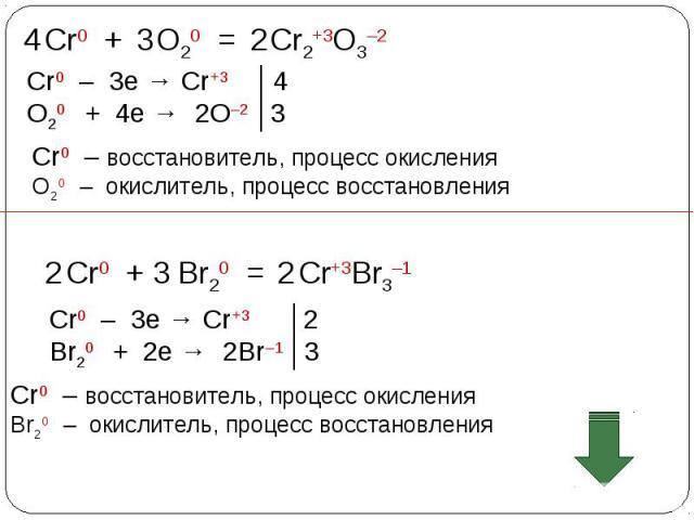 Cr0 – восстановитель, процесс окисления O20 – окислитель, процесс восстановления восстановитель, процесс окисления Br20 – окислитель, процесс восстановления