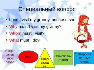 I must visit my granny, because she is ill. Why must I visit my granny? Whom mus