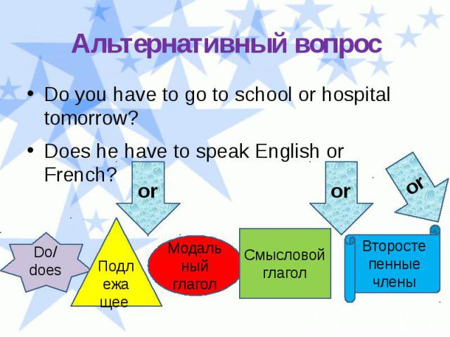 Альтернативный вопрос Do you have to go to school or hospital tomorrow? Does he have to speak English or French?