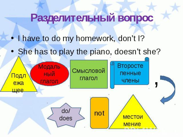 Разделительный вопрос I have to do my homework, don't I? She has to play the piano, doesn't she?