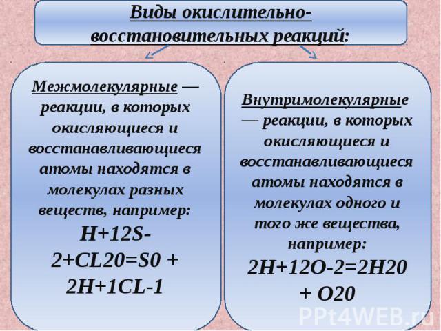 Межмолекулярные— реакции, в которых окисляющиеся и восстанавливающиеся атомы находятся в молекулах разных веществ, например: H+12S-2+CL20=S0 + 2H+1CL-1 Внутримолекулярные— реакции, в которых окисляющиеся и восстанавливающиеся атомы находятся в мол…