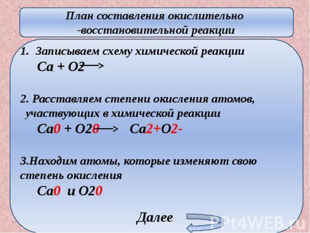 План составления окислительно -восстановительной реакции Записываем схему химической реакции Ca + O2 2. Расставляем степени окисления атомов, участвующих в химической реакции Ca0 + O20 Ca2+O2- 3.Находим атомы, которые изменяют свою степень окисления…