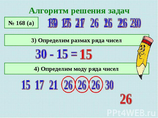 Алгоритм решения задач3) Определим размах ряда чисел 4 4) Определим моду ряда чисел