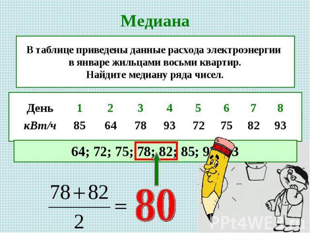 МедианаВ таблице приведены данные расхода электроэнергии в январе жильцами восьми квартир. Найдите медиану ряда чисел.