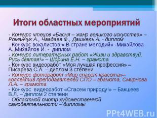 - Конкурс чтецов «Басня – жанр великого искусства» – Романчук А., Чаадаев Ф., Да