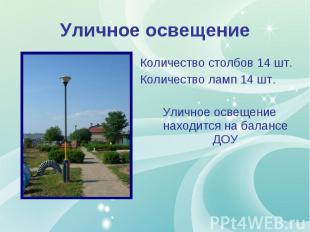 Уличное освещение Количество столбов 14 шт. Количество ламп 14 шт. Уличное освещ