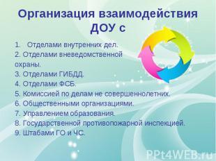 Организация взаимодействия ДОУ с Отделами внутренних дел. 2. Отделами вневедомст