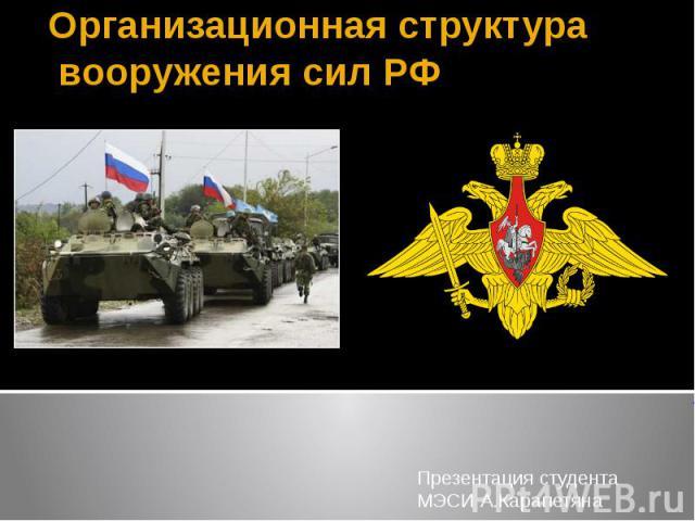 Организационная структура вооружения сил РФ Презентация студента МЭСИ А.Карапетяна