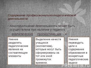 Содержание профессионально-педагогической деятельности Конструктивная деятельнос