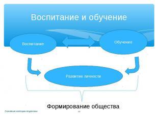 Воспитание и обучение Формирование общества