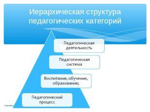 Иерархическая структура педагогических категорий