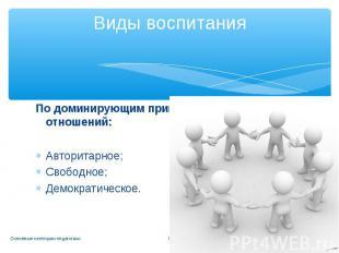 Виды воспитания По доминирующим принципам и стилю отношений: Авторитарное; Свобо