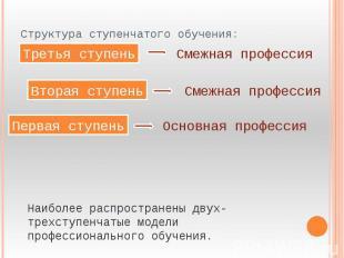 Структура ступенчатого обучения: Наиболее распространены двух-трехступенчатые мо