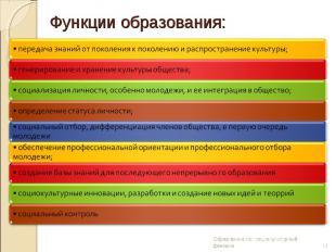 Функции образования: