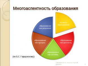 Многоаспектность образования