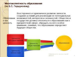 Всестороннее и гармоничное развитие личности, создание условий для реализации ее